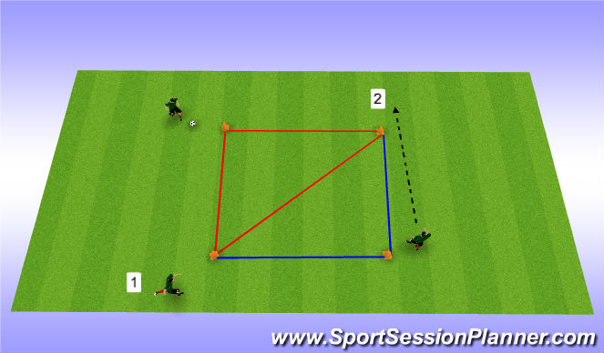 Football/Soccer Session Plan Drill (Colour): 1-minute game