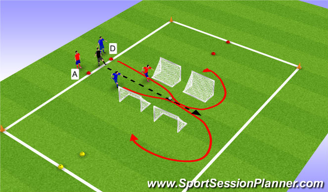 Football/Soccer Session Plan Drill (Colour): 1v1, 2v2,3v3