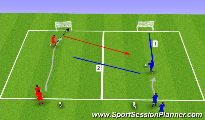Football/Soccer Session Plan Drill (Colour): Hratt knattrak.