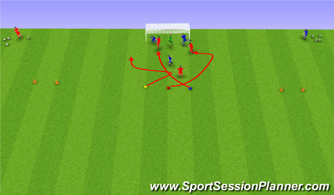 Football/Soccer Session Plan Drill (Colour): Hornspyrnur.