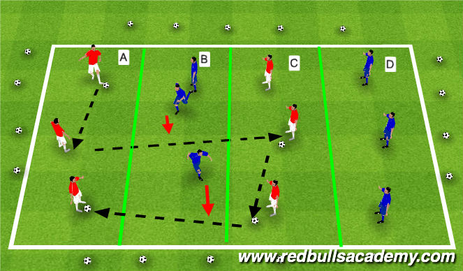 Football/Soccer Session Plan Drill (Colour): Fussball( conditioned game)