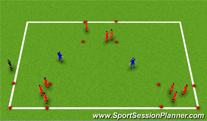 Football/Soccer Session Plan Drill (Colour): Pickle Tag