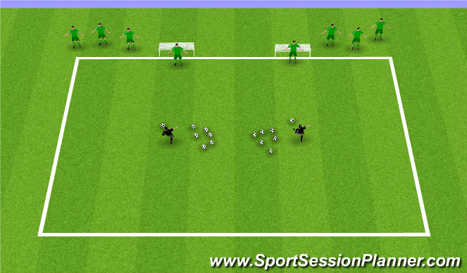 Football/Soccer Session Plan Drill (Colour): In goal