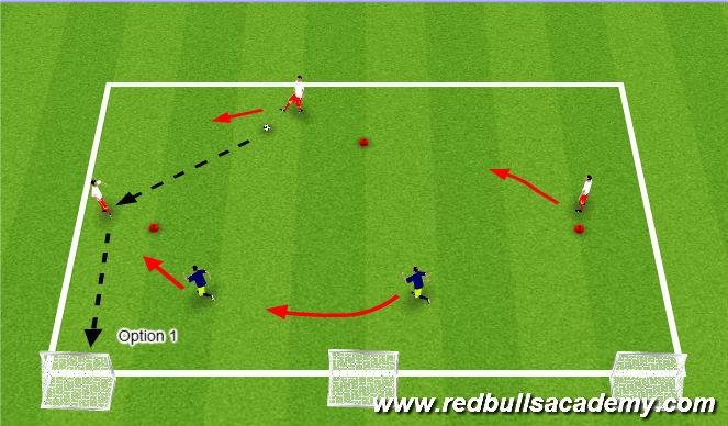 Football/Soccer Session Plan Drill (Colour): 3v2 - Option 1
