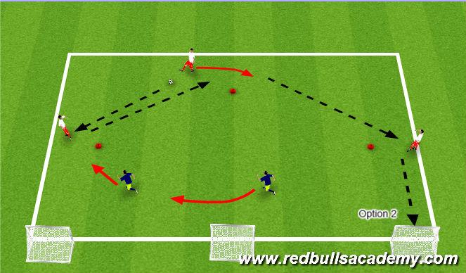 Football/Soccer Session Plan Drill (Colour): 3v2 - Option 2