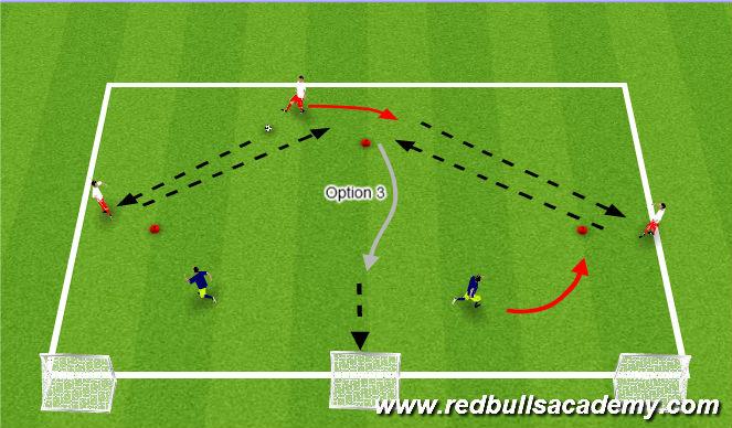 Football/Soccer Session Plan Drill (Colour): 3v2 - Option 3