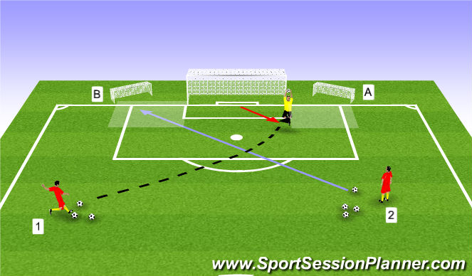 Football/Soccer Session Plan Drill (Colour): Back Post Game