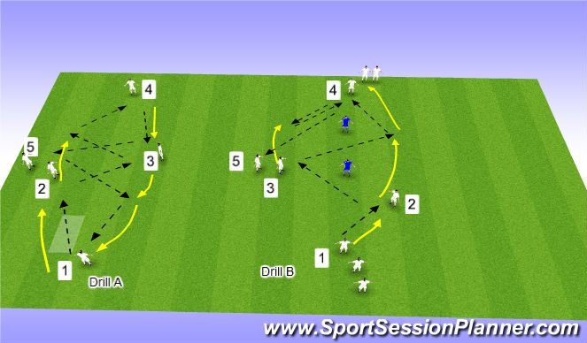 Football/Soccer Session Plan Drill (Colour): 1-2 combination drill