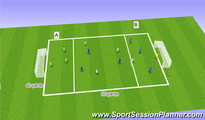 Football/Soccer Session Plan Drill (Colour): Combination  finish SSG