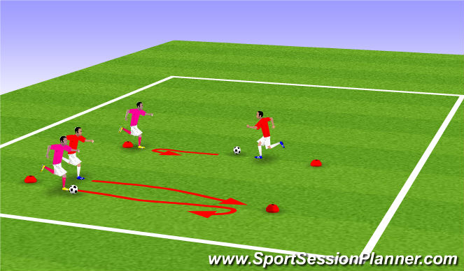 Football/Soccer Session Plan Drill (Colour): Changes of Direction Set A