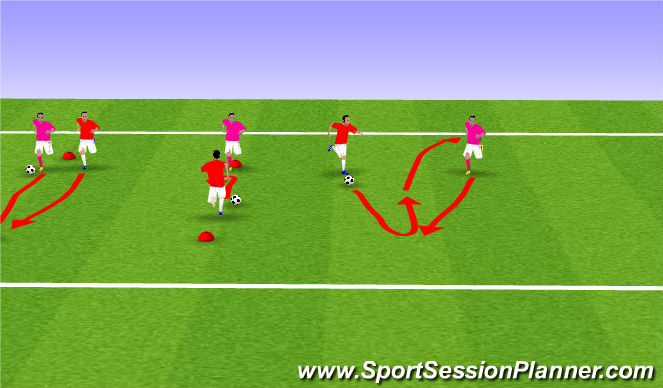 Football/Soccer Session Plan Drill (Colour): Changes of Direction Set B