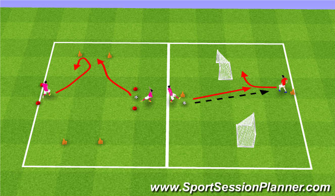 Football/Soccer Session Plan Drill (Colour): Semi /Fully Opposed activity.