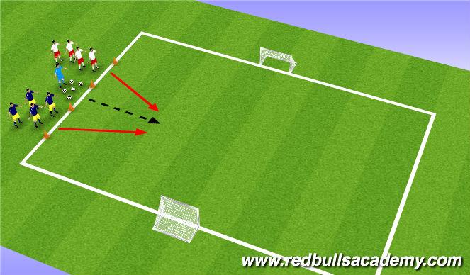 Football/Soccer Session Plan Drill (Colour): Main Theme -Red Bull Shootout