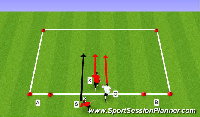 Football/Soccer Session Plan Drill (Colour): Two Gate Game