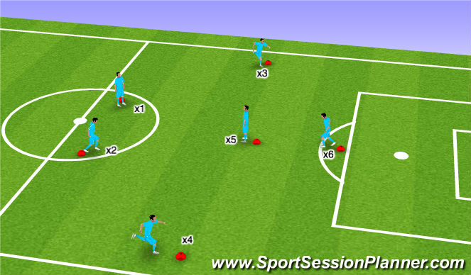 Football/Soccer Session Plan Drill (Colour): Phases of Play.