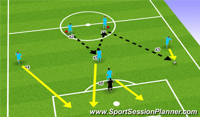 Football/Soccer Session Plan Drill (Colour): Phases of Play - Opposed.