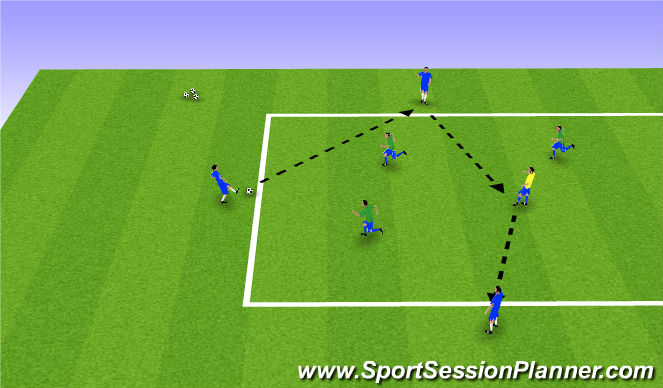 Football/Soccer Session Plan Drill (Colour): 4v4 + 1 Positional Rondo