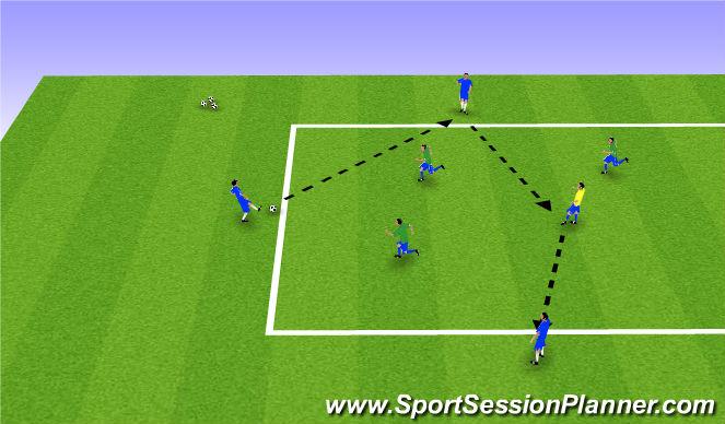 Football/Soccer Session Plan Drill (Colour): 4v4 + 1 Positional Rondo
