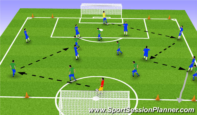 Football/Soccer Session Plan Drill (Colour): 7v0