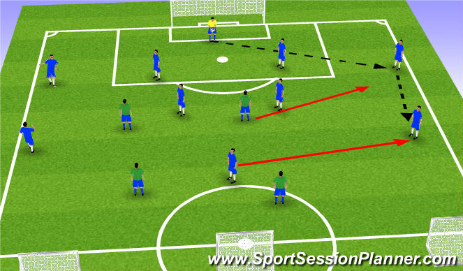 Football/Soccer Session Plan Drill (Colour): 9v4/5/6