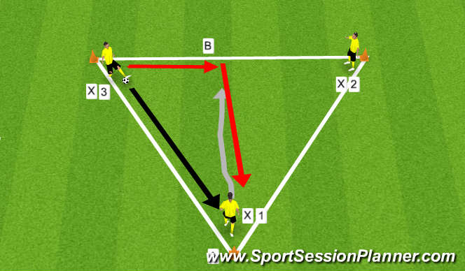 Football/Soccer Session Plan Drill (Colour): Beating Players