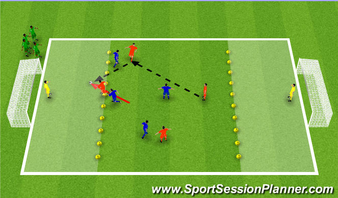 Football/Soccer Session Plan Drill (Colour): Penetrating Activity
