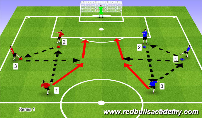 Football/Soccer Session Plan Drill (Colour): Combination Shooting