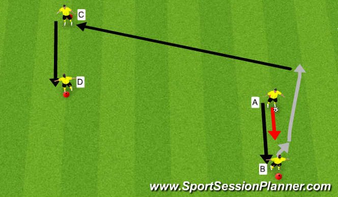 Football/Soccer Session Plan Drill (Colour): Beating Players 2