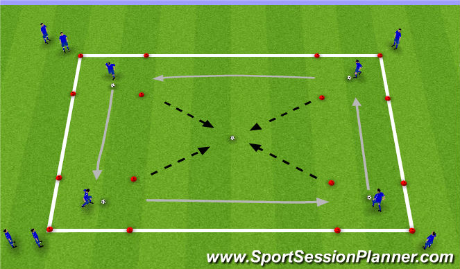 Football/Soccer Session Plan Drill (Colour): 4 Box Dribbling Race