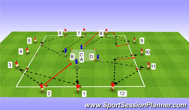 Football/Soccer Session Plan Drill (Colour): Pass / Recieve & Move