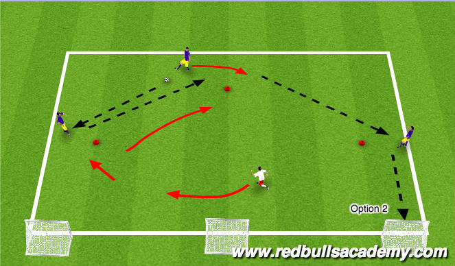 Football/Soccer Session Plan Drill (Colour): Main Them II