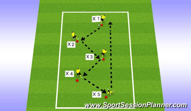 Football/Soccer Session Plan Drill (Colour): Zigga Zagga