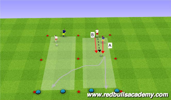 Football/Soccer Session Plan Drill (Colour): Main -Full