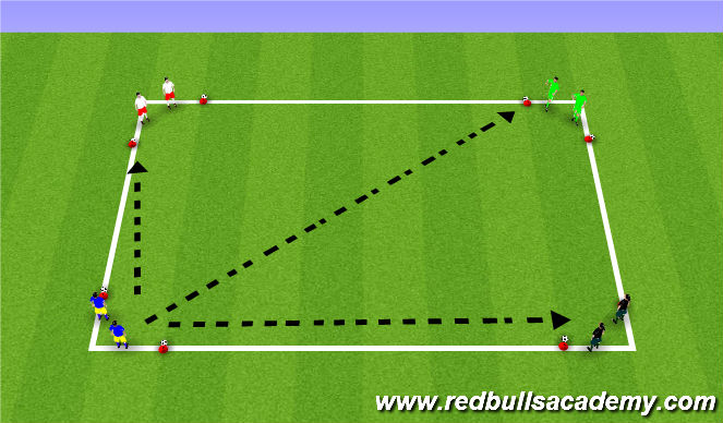 Football/Soccer Session Plan Drill (Colour): Passing to targets
