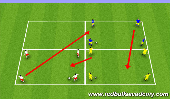 Football/Soccer Session Plan Drill (Colour): Passing with Pressure