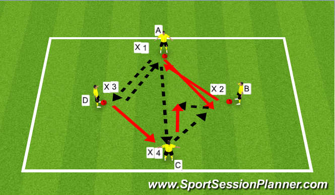 Football/Soccer Session Plan Drill (Colour): Diamond Wall Passes