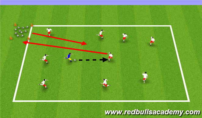 Football/Soccer Session Plan Drill (Colour): Transformers/Hunters + Rabbits