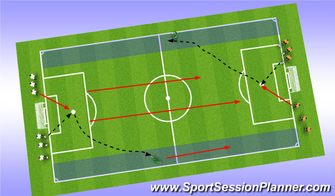 Football/Soccer Session Plan Drill (Colour): Unnaposed Session