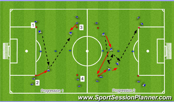 Football/Soccer Session Plan Drill (Colour): Passing Prog. I and II