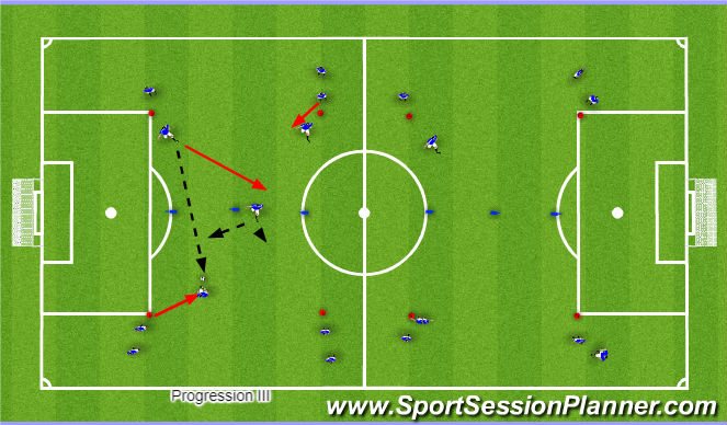 Football/Soccer Session Plan Drill (Colour): Pro. III