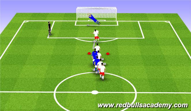Football/Soccer Session Plan Drill (Colour): Lightening Soccer