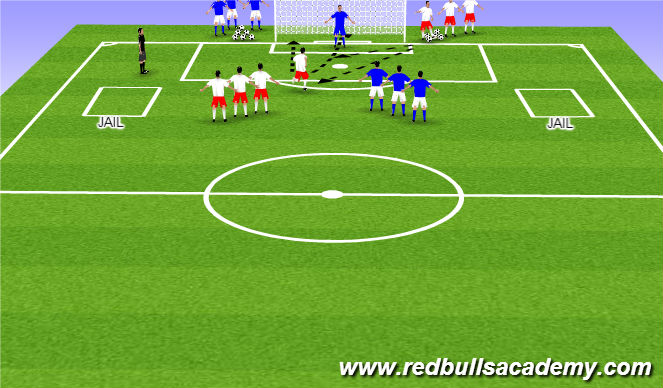 Football/Soccer Session Plan Drill (Colour): Jail Break