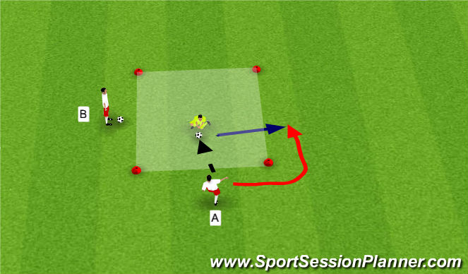Football/Soccer Session Plan Drill (Colour): Handling Box