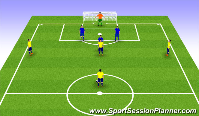 Football/Soccer Session Plan Drill (Colour): ESA