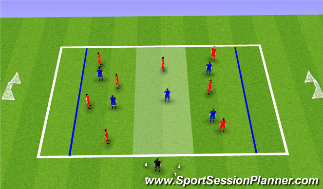 Football/Soccer Session Plan Drill (Colour): rwtb drill