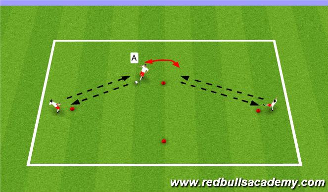 Football/Soccer Session Plan Drill (Colour): Passing Diamond I