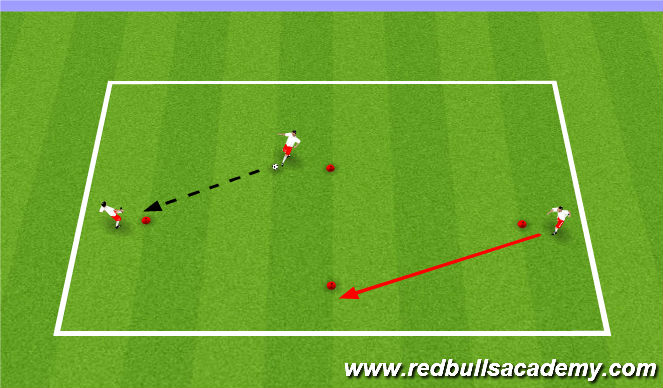 Football/Soccer Session Plan Drill (Colour): Passing Diamond II