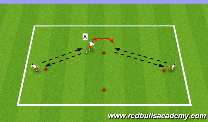 Football/Soccer Session Plan Drill (Colour): Passing Diamond I