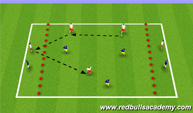 Football/Soccer Session Plan Drill (Colour): Condintioned Game