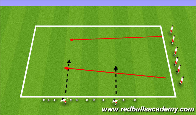 Football/Soccer Session Plan Drill (Colour): Passing Gauntlet